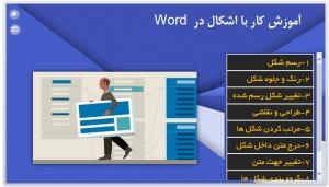 آموزش تولید کتاب و مقاله بدون تایپ یک کلمه