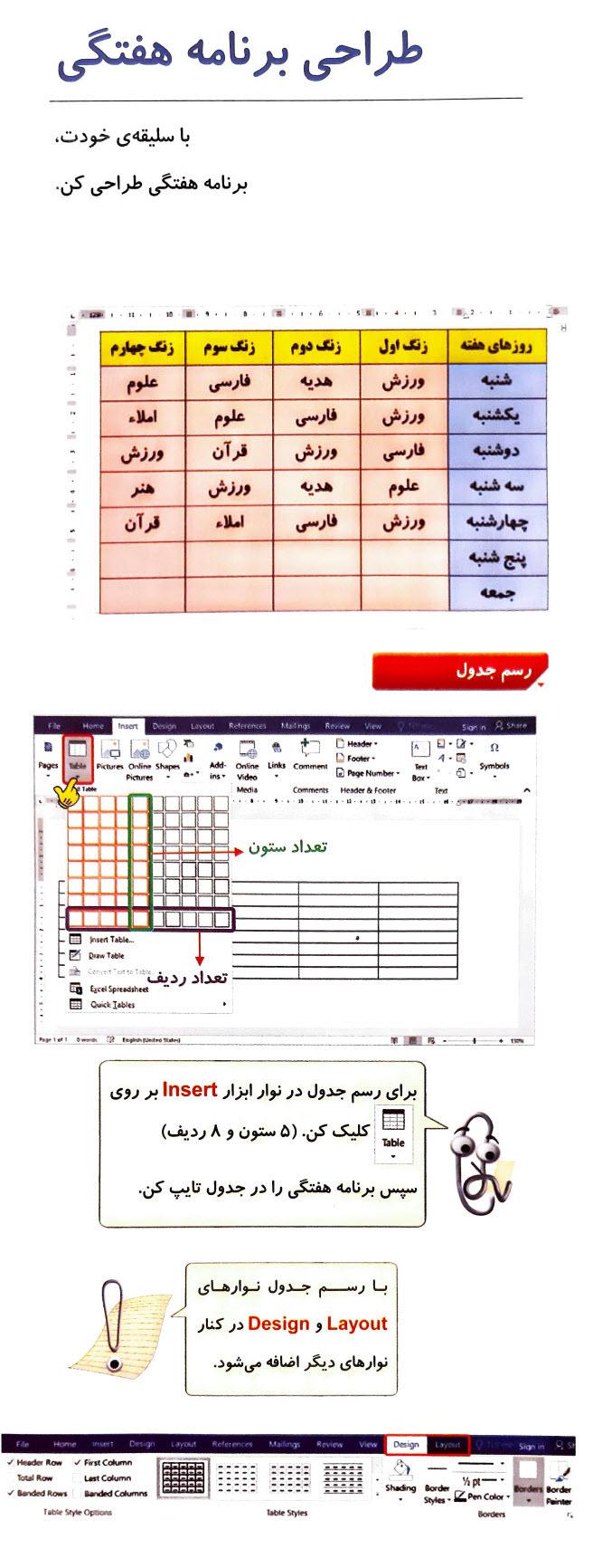 32- رسم جدول