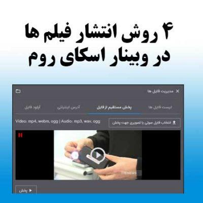 ۴ روش انتشار فیلم ها در وبینار اسکای روم